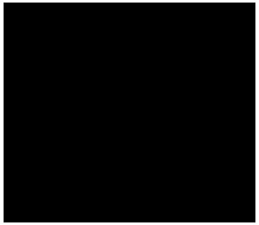 FIBUTOH